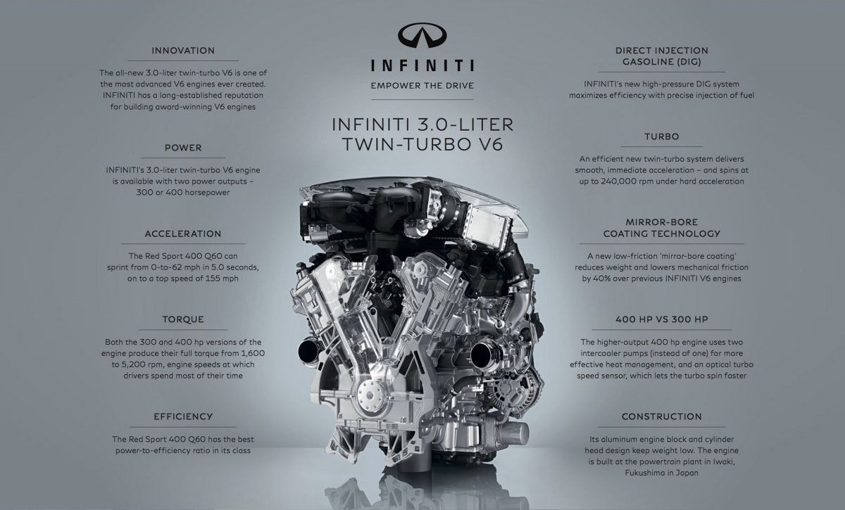 INFINITI 3.0 Litre Twin-Turbo V6