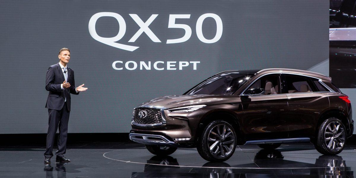 QX50概念車發布
