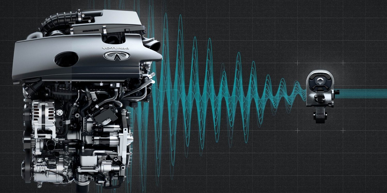 2019 INFINITI QX50 Luxury Crossover VC-Turbo Engine